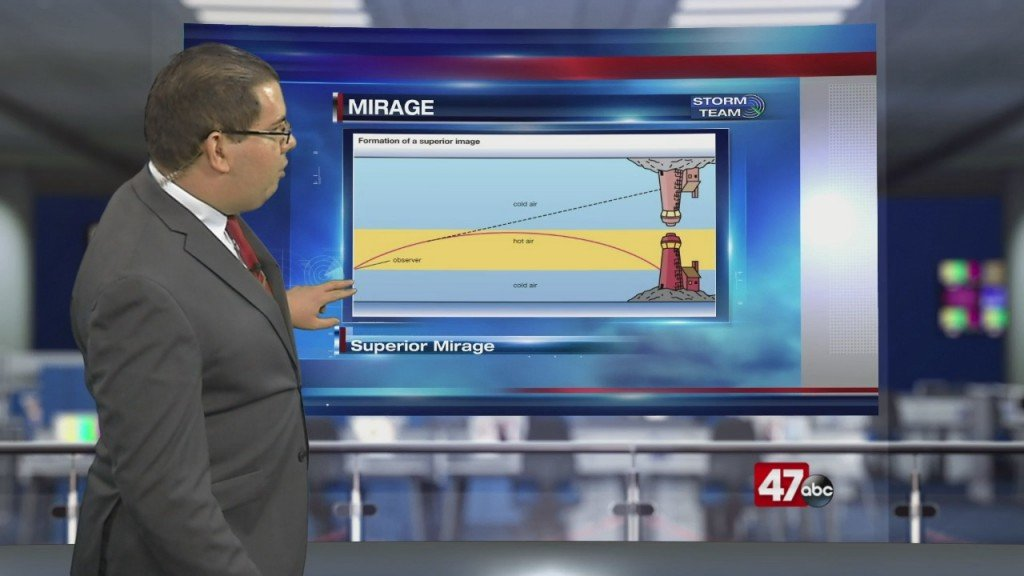 Weather Tidbits: Superior Mirage