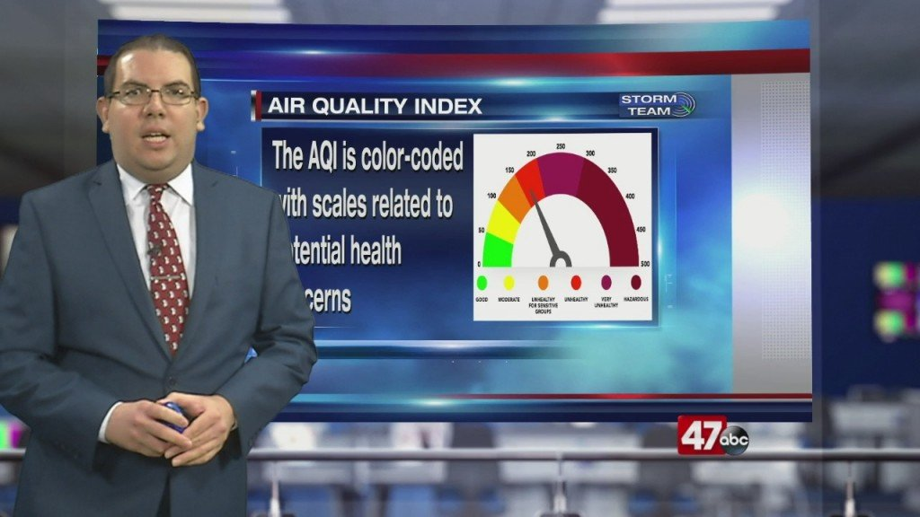 Weather Tidbits: Air Quality Index