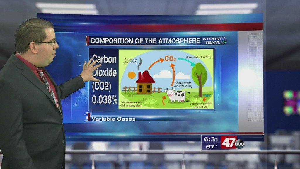 Weather Tidbits: Composition Of The Atmosphere 2