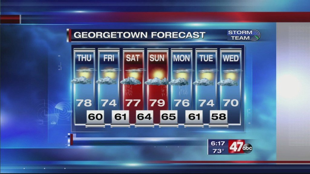 Evening Forecast Video 9.23.20