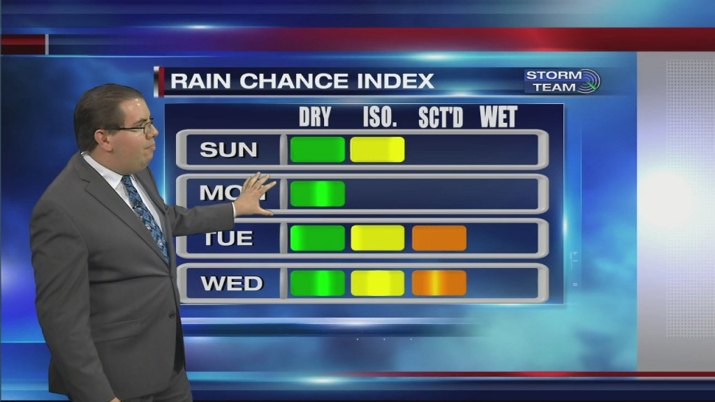 Evening Forecast Video 9.26.20
