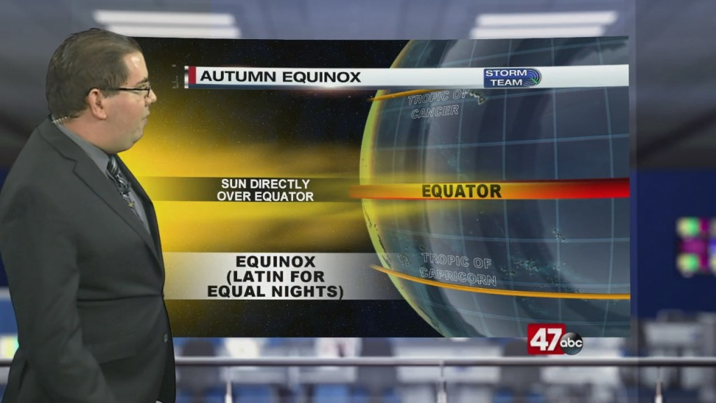 Weather Tidbits: Autumn Equinox