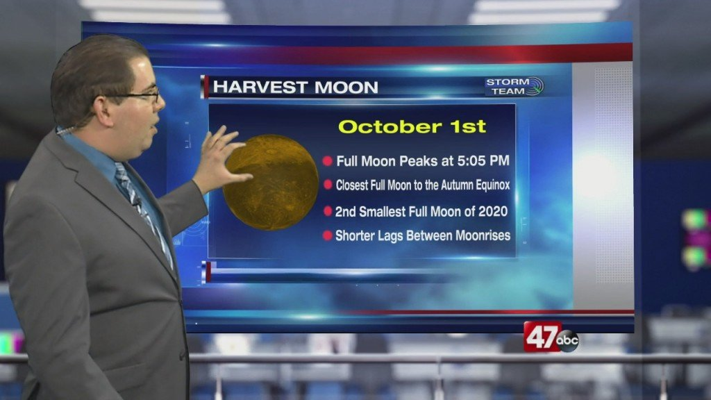 Weather Tidbits: Harvest Moon