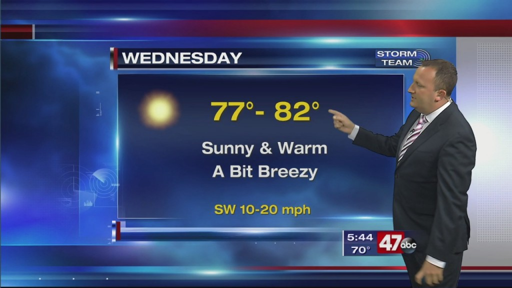 Evening Forecast Video 10.6.20
