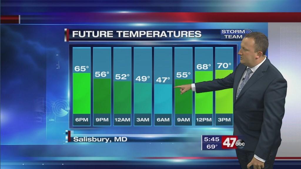 Evening Forecast Video 10.8.20