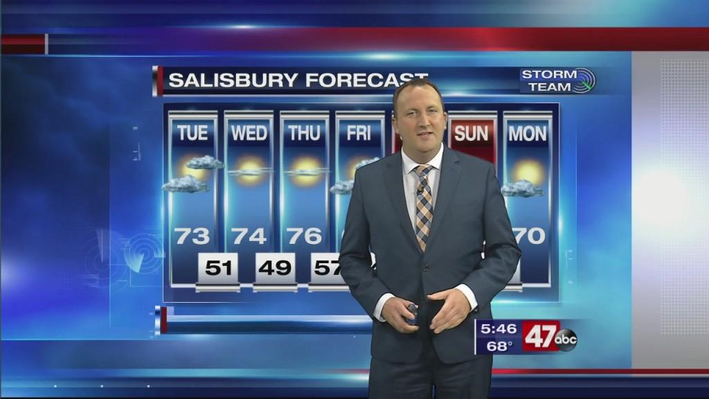 Evening Forecast Video 10.12.20