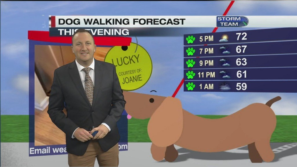 Evening Forecast Video 10.22.20
