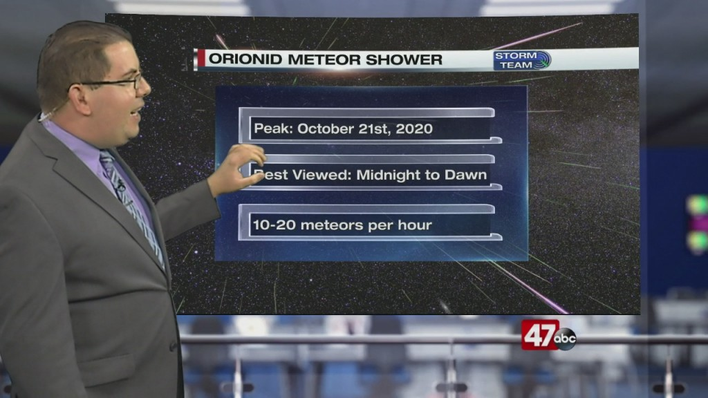 Weather Tidbits: Orionid Meteor Shower