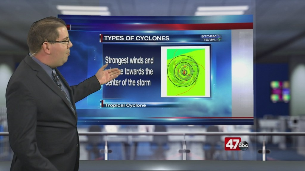Weather Tidbits: Tropical Cyclone