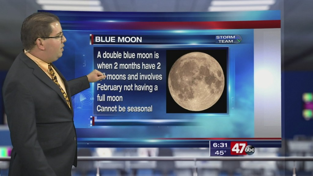 Weather Tidbits: Blue Moon