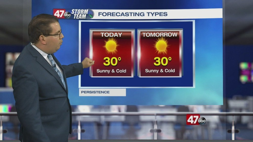 Weather Tidbits: Persistence