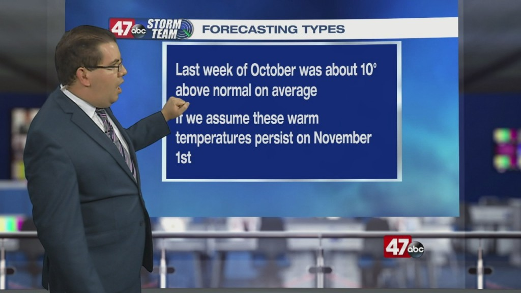 Weather Tidbits: Climatology