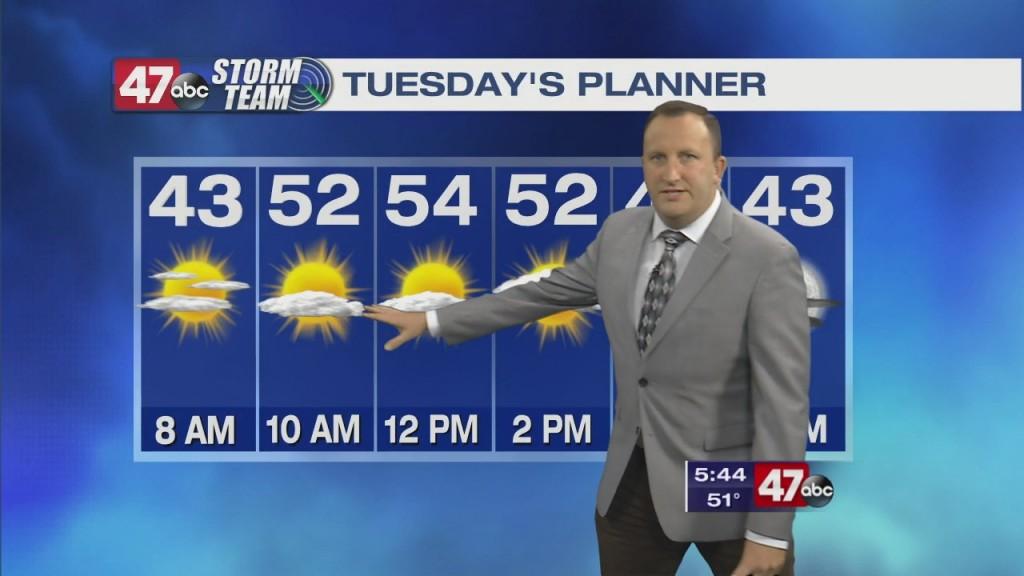 Evening Forecast Video 11.16.20
