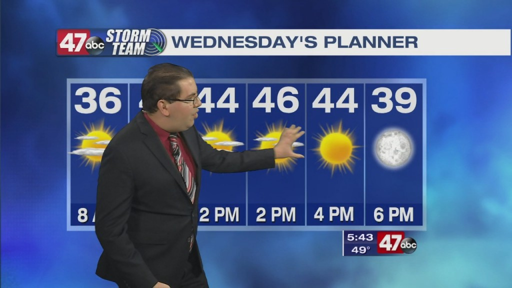Evening Forecast Video 11.17.20