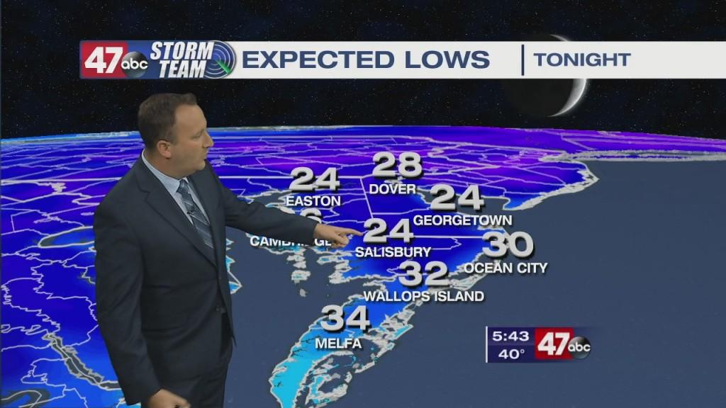 Evening Forecast Video 11.18.20
