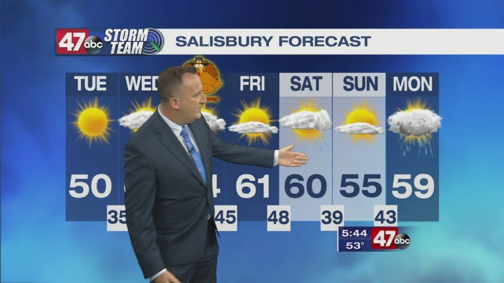 Evening Forecast Video 11.23.20