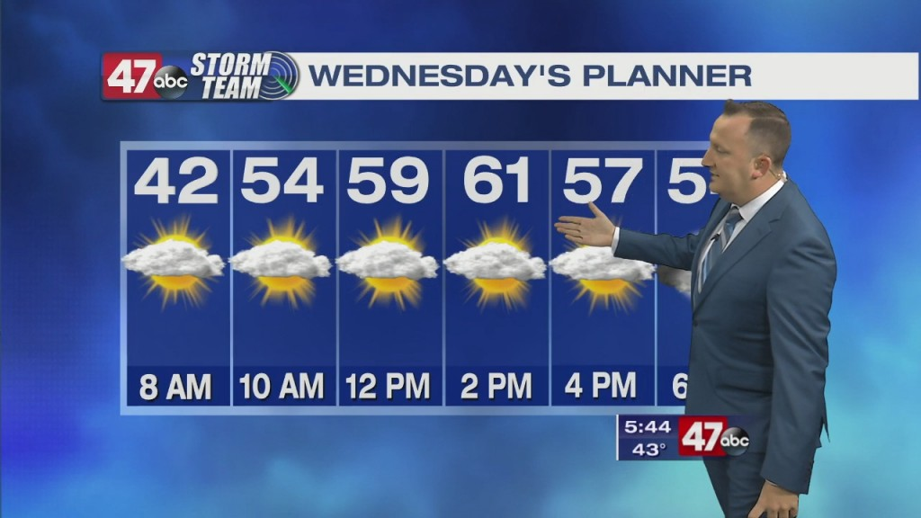 Evening Forecast Video 11.24.20