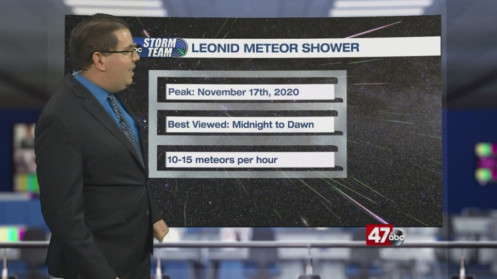 Weather Tidbits: Leonid Meteor Shower