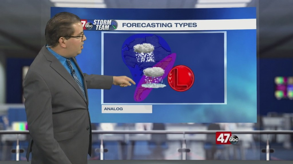 Weather Tidbits: Analog Forecasting