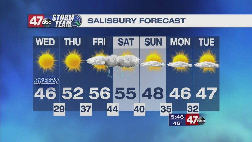 Evening Forecast Video 12.1.20