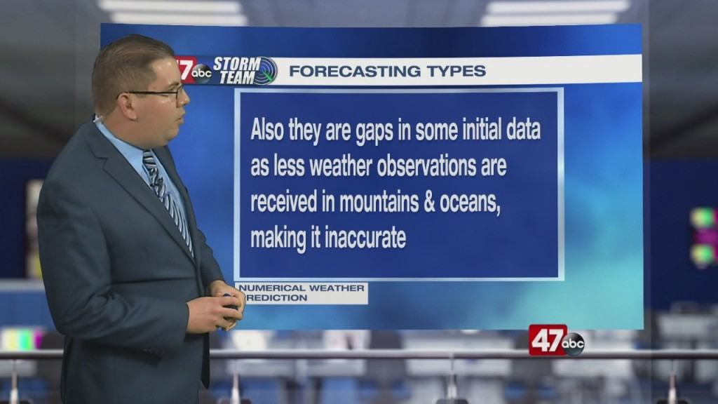 Weather Tidbits: Numerical Weather Prediction