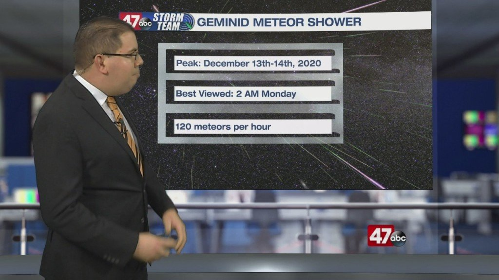 Weather Tidbits: Geminid Meteor Shower