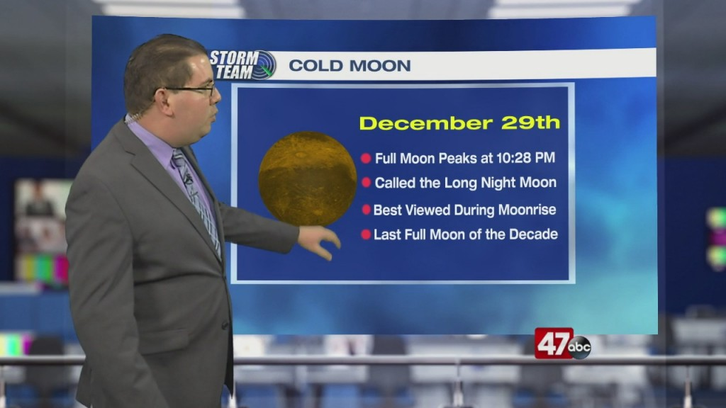 Weather Tidbits: Cold Moon