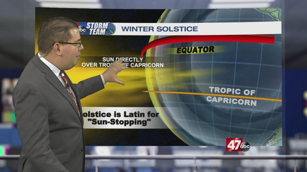 Weather Tidbits: Winter Solstice