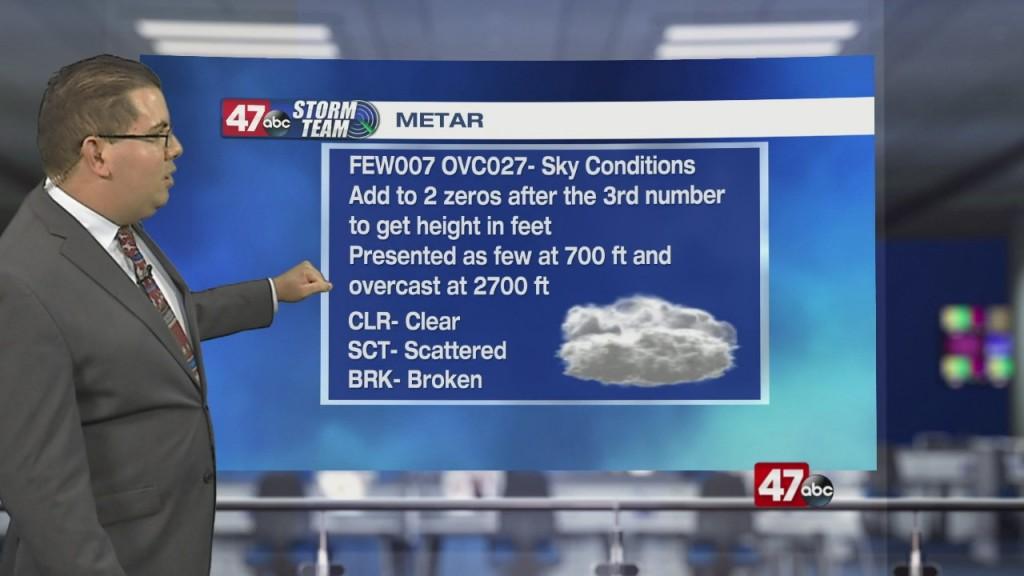 Weather Tidbits: Metar