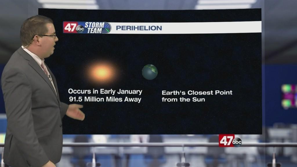 Weather Tidbits: Perihelion