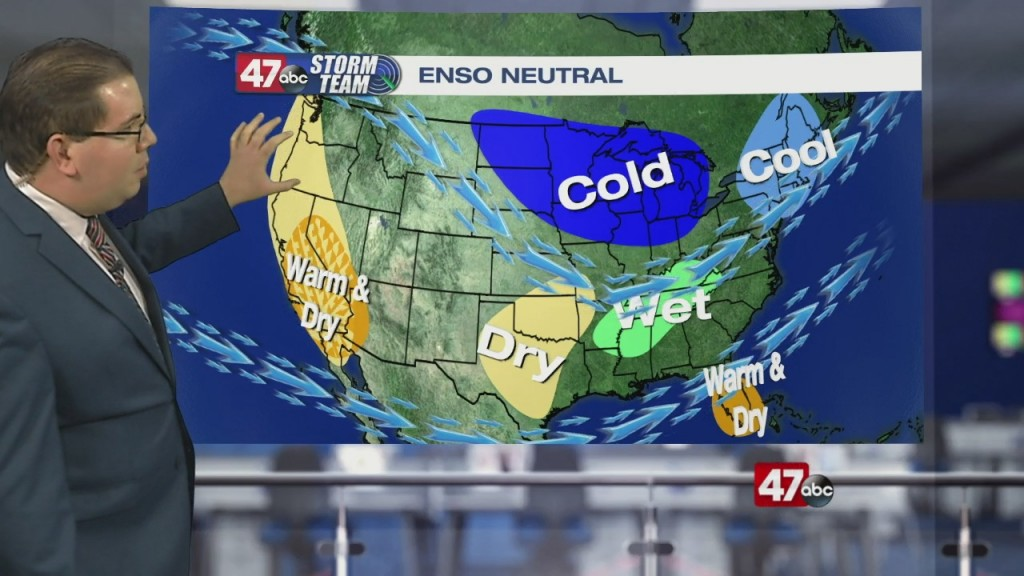 Weather Tidbits: Enso Neutral