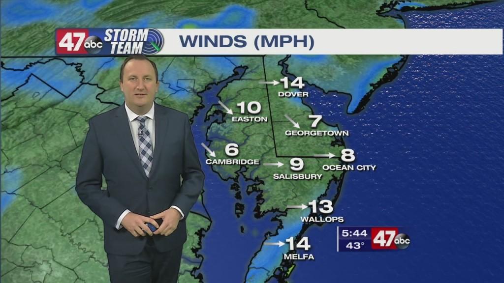 Evening Forecast Video 01.18.21