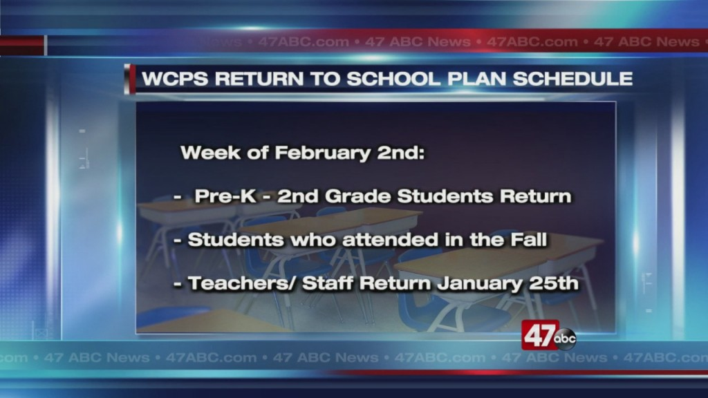 Wicomico School Return
