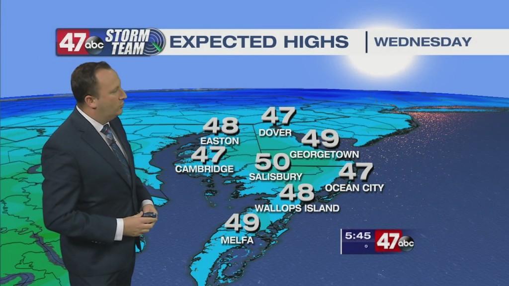 Evening Forecast Video 01.12.21
