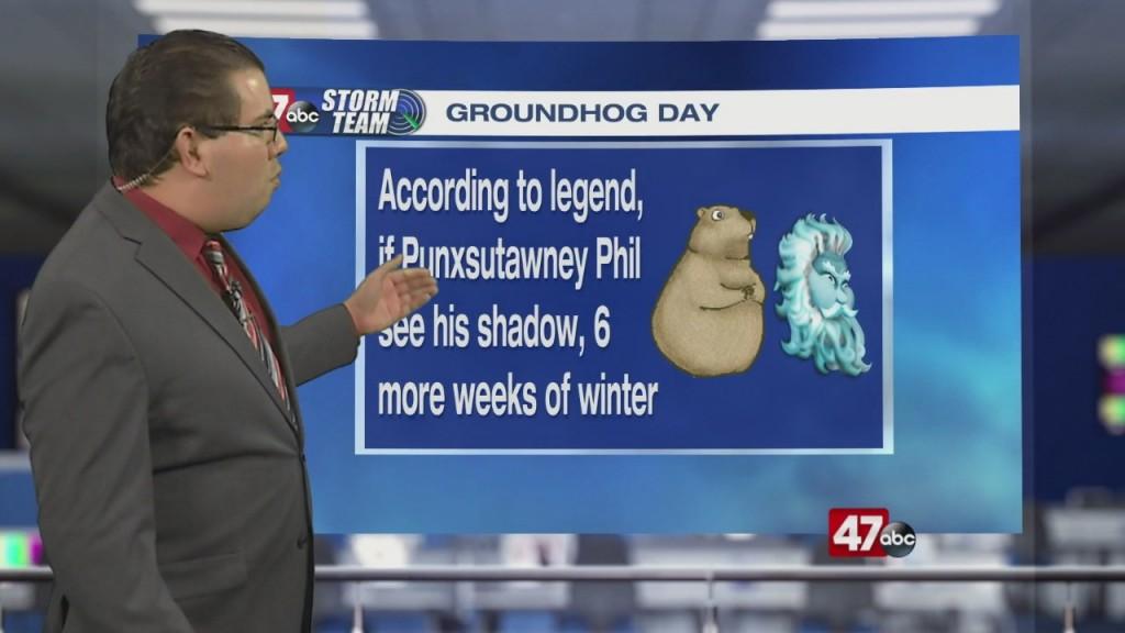Weather Tidbits: Groundhog Day