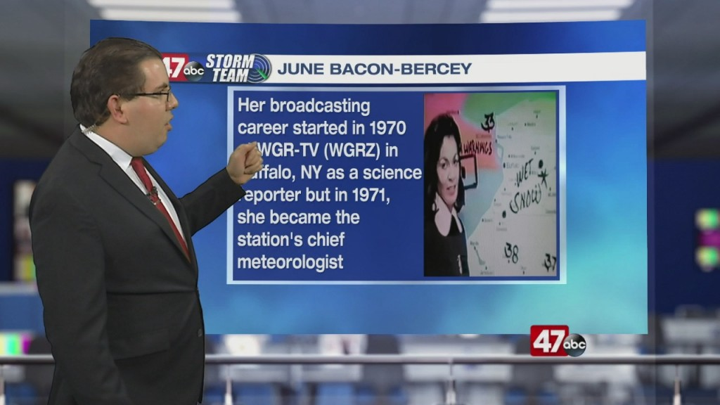 Weather Tidbits: June Bacon Bercey