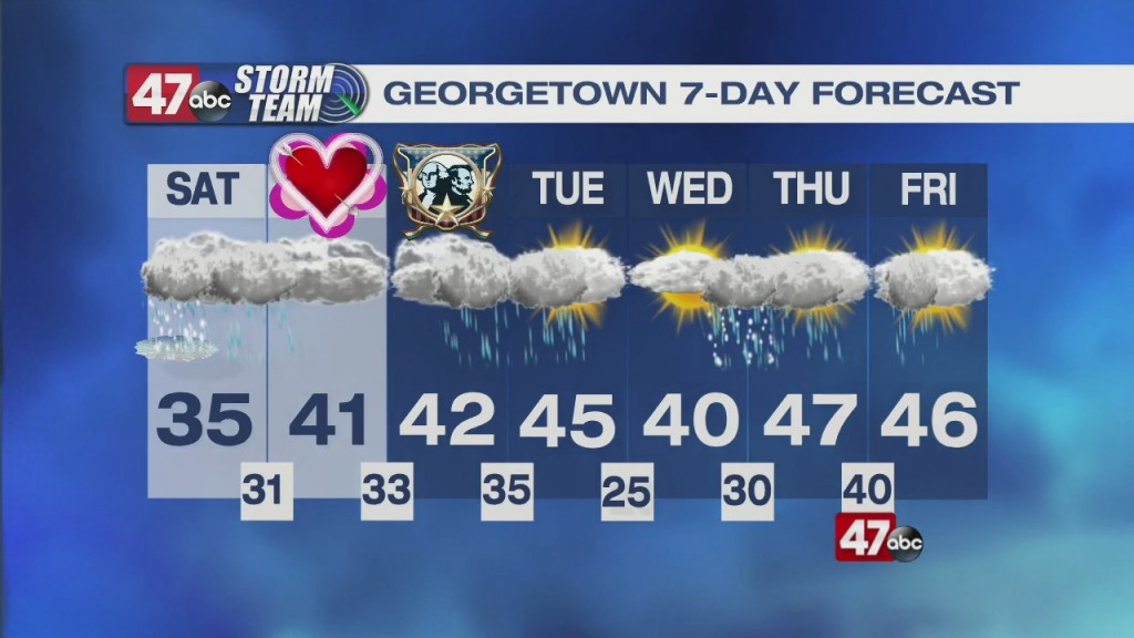 Evening Forecast Video 02.12.21