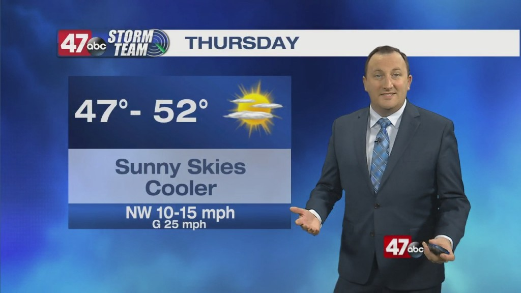 Evening Forecast Video 02.24.21