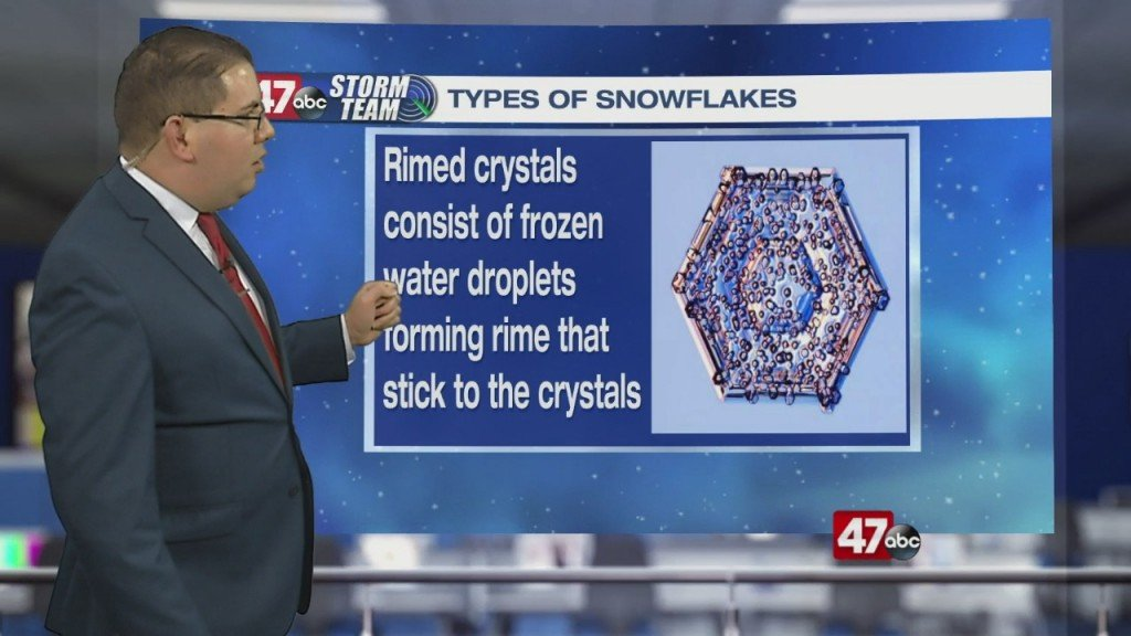 Weather Tidbits: Types Of Snowflakes