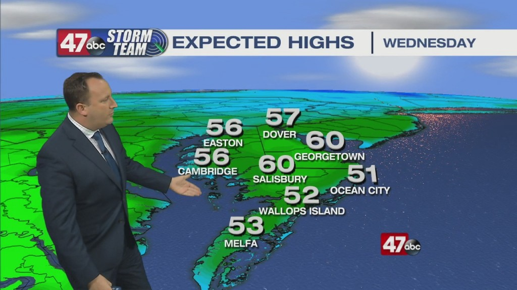 Evening Forecast Video 02.23.21