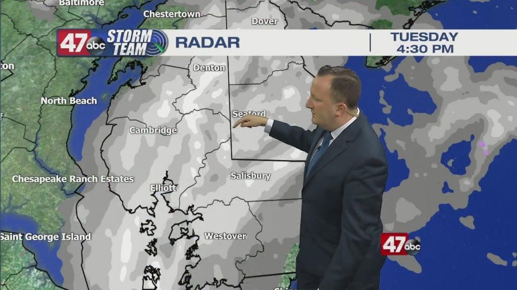 Evening Forecast Video 02.02.21