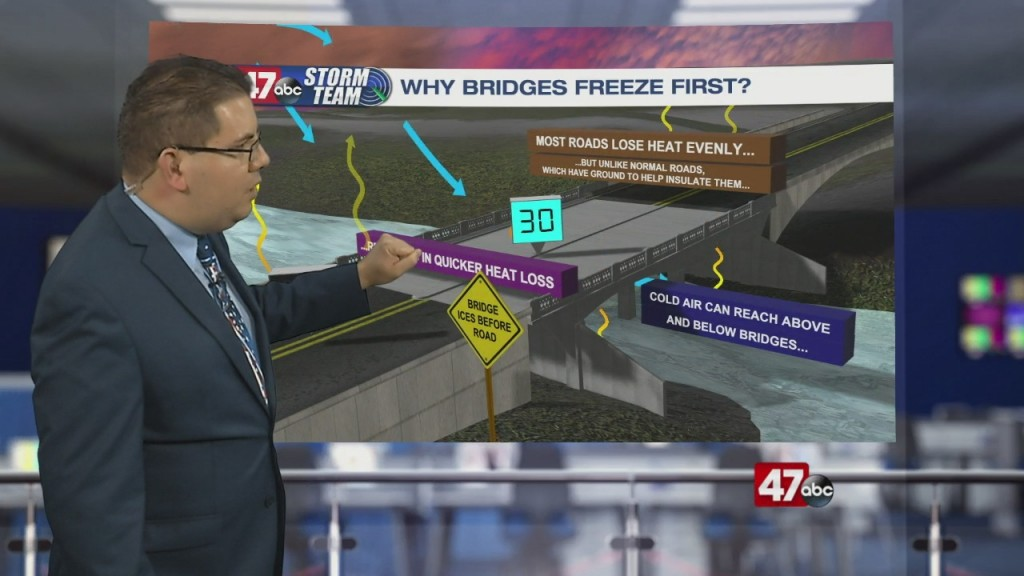 Weather Tidbits: Bridges Freeze First