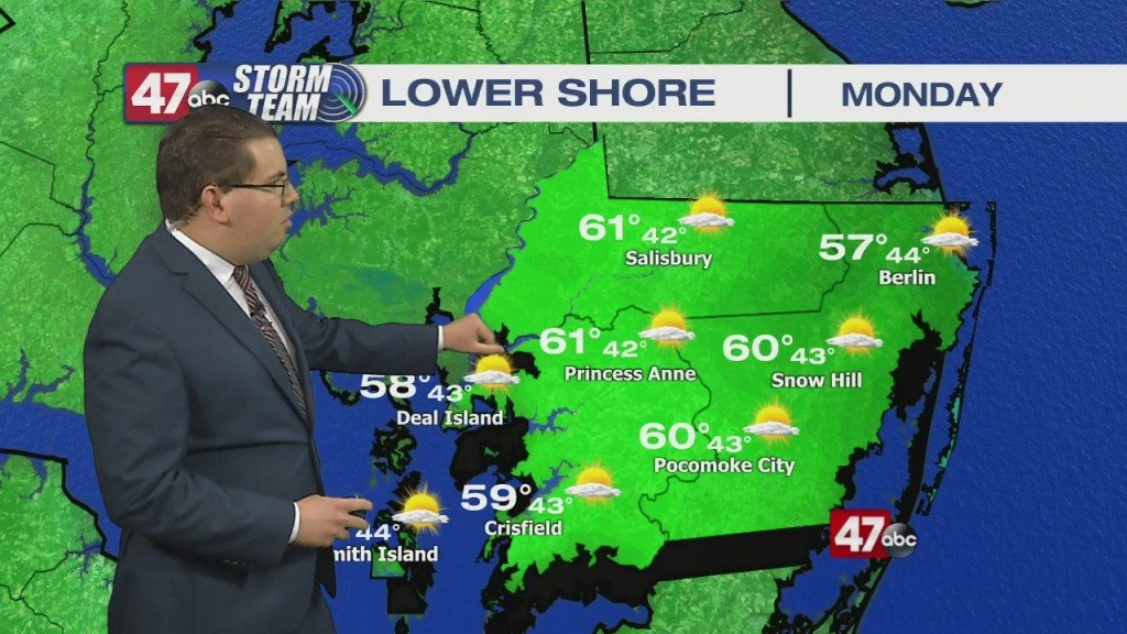 Evening Forecast Video 3.21.21