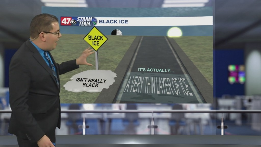 Weather Tidbits: Black Ice