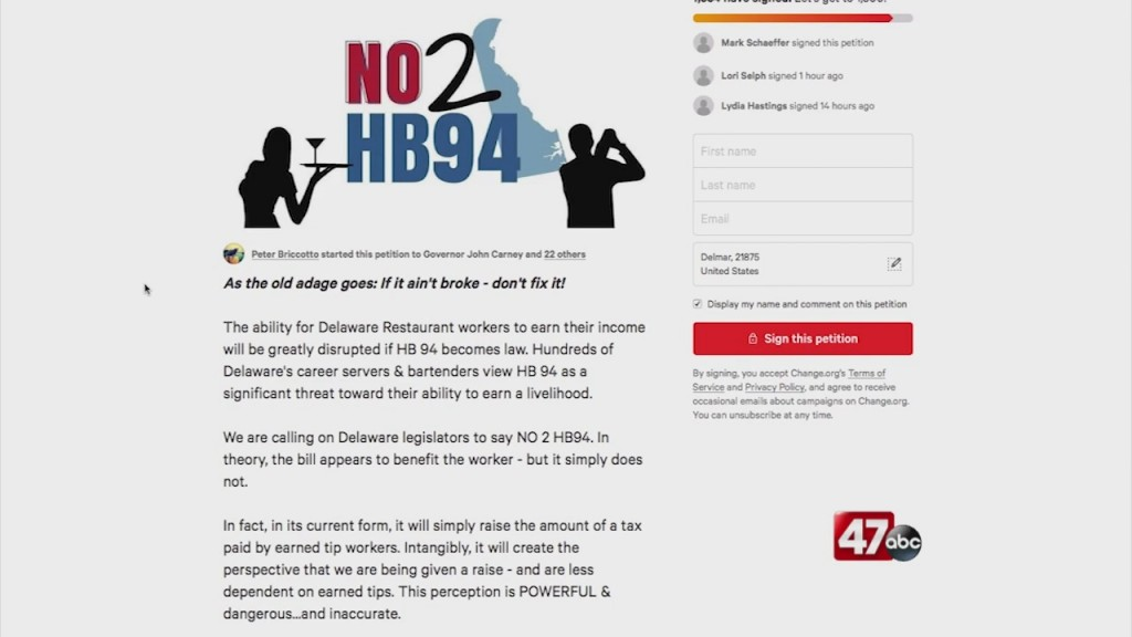 "No 2 Hb94"" Petition"
