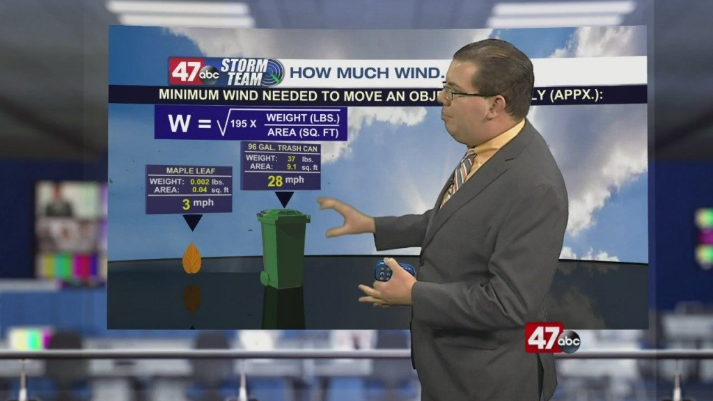 Weather Tidbits: Power Of Wind