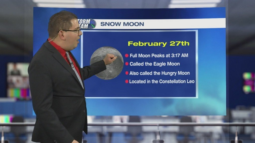 Weather Tidbits: Snow Moon