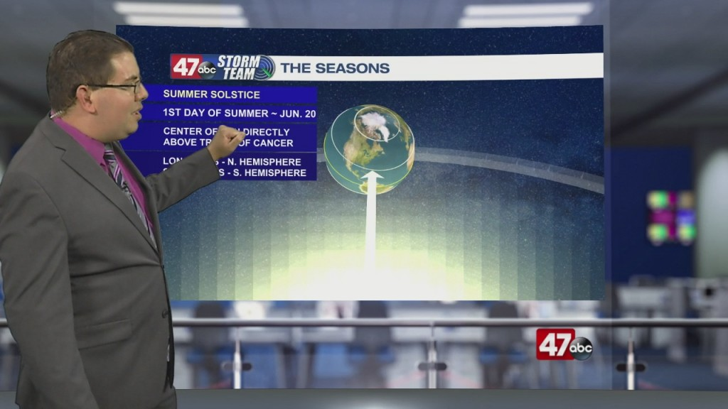 Weather Tidbits: The Seasons