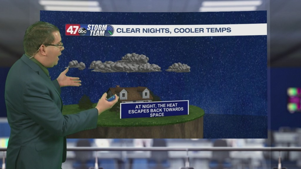 Weather Tidbits: Nighttime Temperature & Cloud Cover