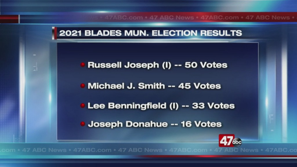 Blades Election Results